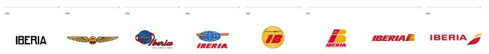 A full historical chart of Iberia's Logos over the years.