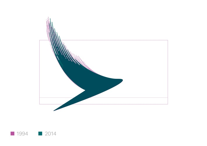 Cathay_Pacific_Brushwing_Evolution