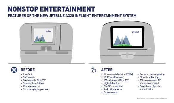 JetBlue New Interiors Offer Bigger Screens and Brand New Seats