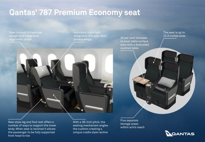 Dreamliner-Premium-Economy-Seat-One-Pager.jpg
