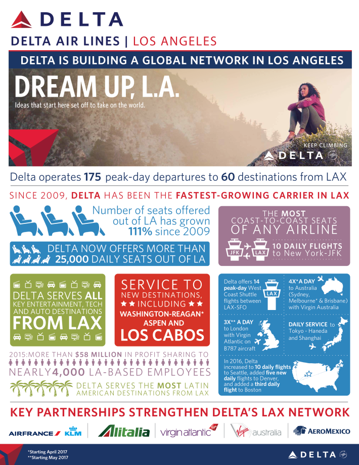 ig 0210 LAX Fact Sheet_Front_2017_2-01.png