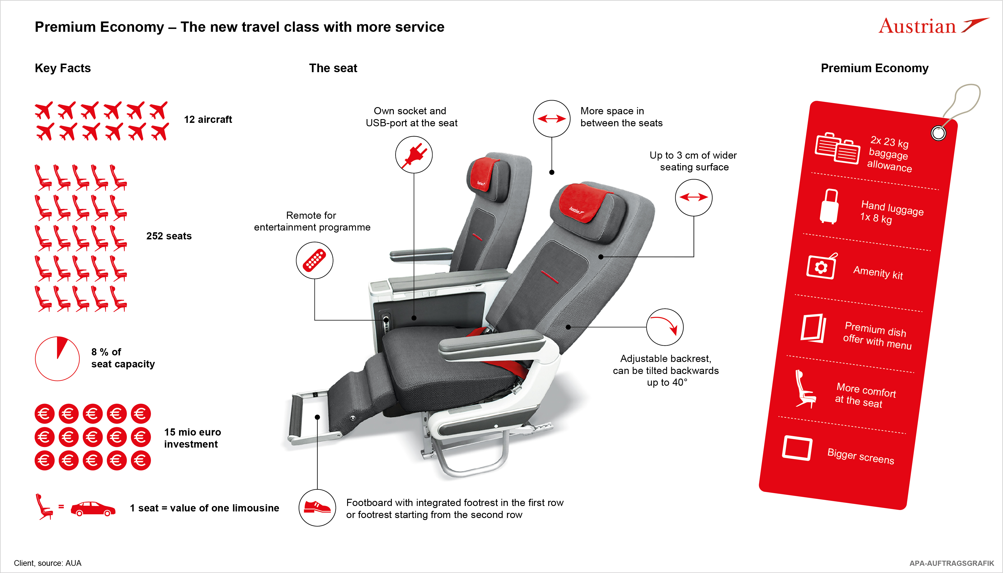 047e premium economy chart?w=710 so you can vote for the winners now is your chance to pick  at edmiracle.co
