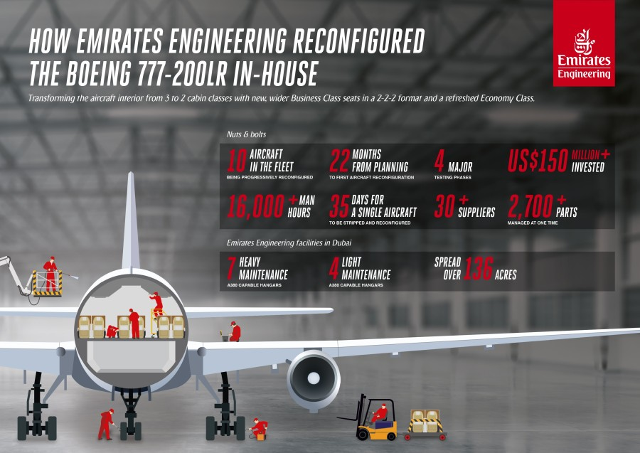 21 June Final Infographic Engineering Refurb.jpg