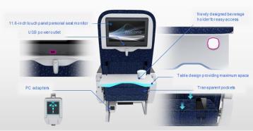 New Domestic Seat Pic2
