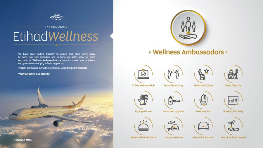 Etihad Wellness - Key Visual - EN